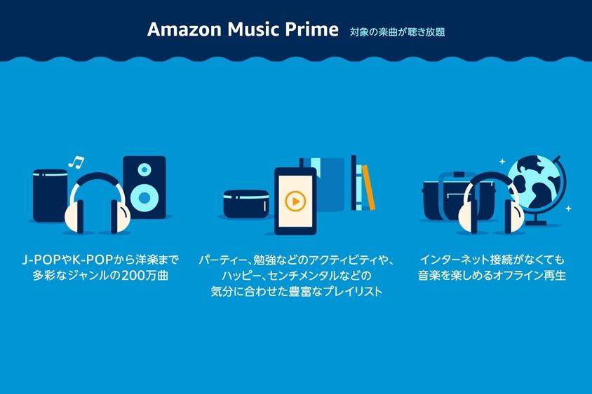 Amazon Music Unlimitedのアニソンってどうなの?Prime Musicと比較してみました