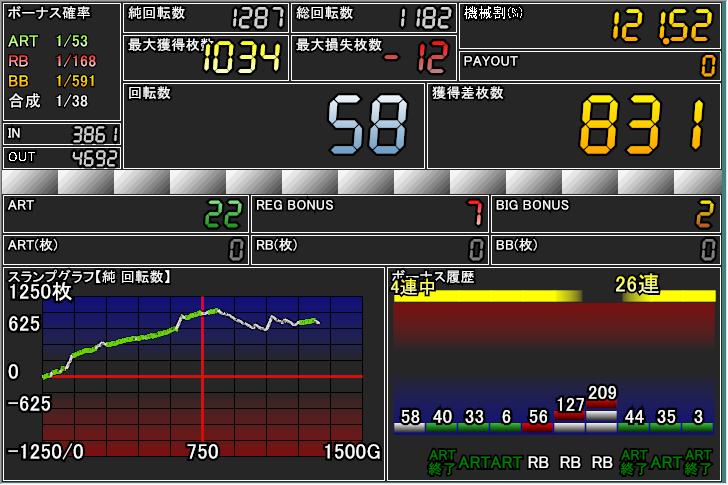 動画配信で使えるDIGI-COUNTER(デジ・カウンター)のレイアウト変更方法